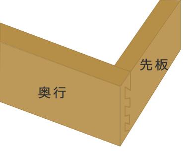 広島府中のメーカーが採用
